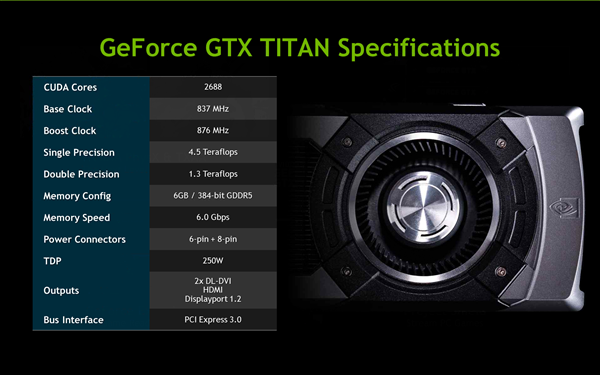 GeForce GTX Titan Slides