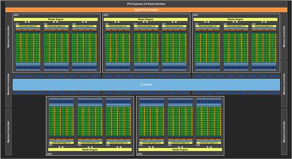 GeForce GTX Titan GK110
