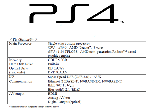 playstation 4 cpu
