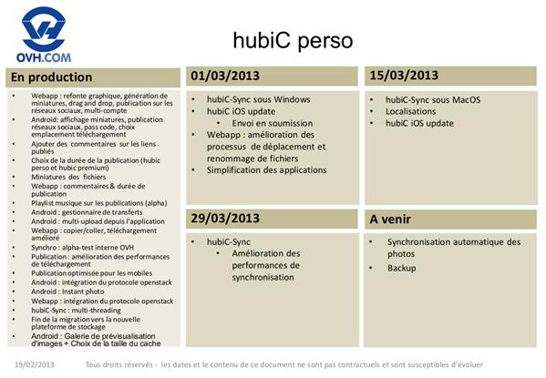 OVH Roadmap 19 février 2013