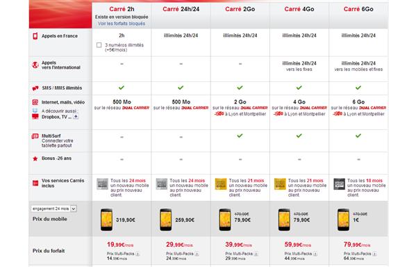 Nexus 4 SFR Tarifs 6 mars 2013