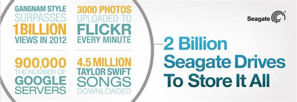 Seagate 2 milliards