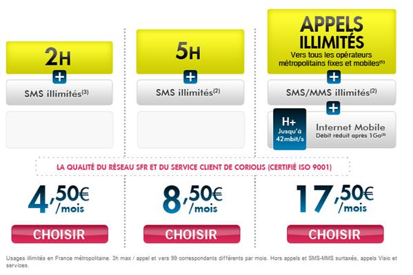 Coriolis Telecom Liberté Brio