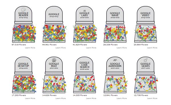 Slates cimetière Google
