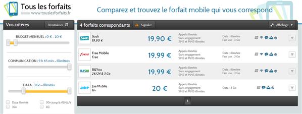 sosh B&You Free Mobile Tous les Forfaits