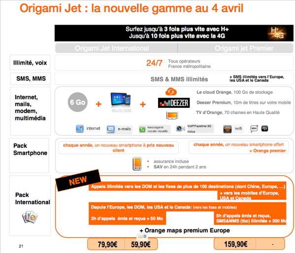 Orange Origami Jet International Premier