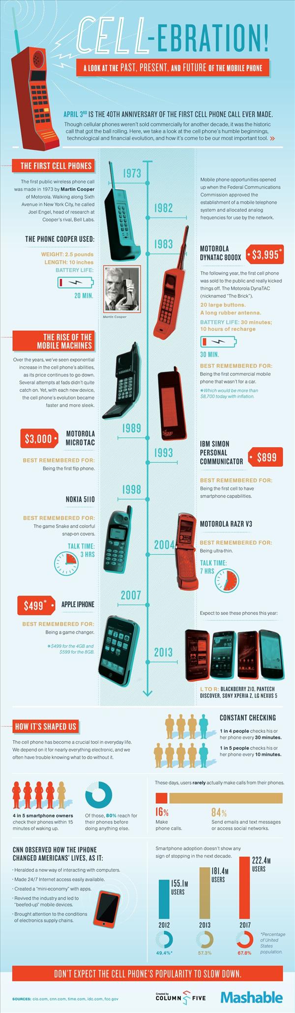 Infographie Mashable 40 ans mobile