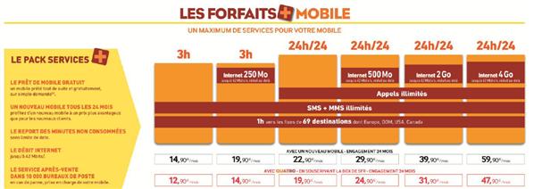 Quatro  La Poste Mobile