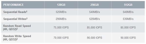 Vertex 450 SSD OCZ