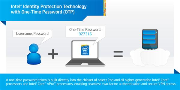 Intel IPT