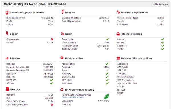 SFR StarXtreme