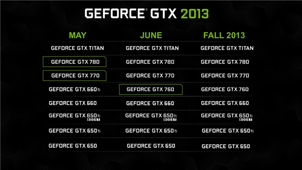 GeForce GTX 760 Slides