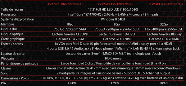 ASUS G750 modeles