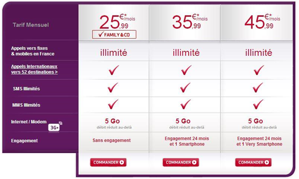 Virgin Mobile VIP