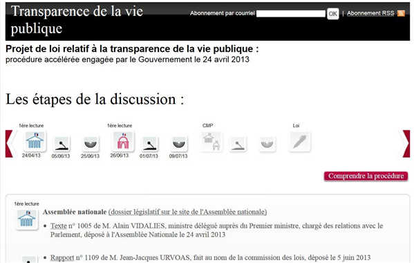 loi transparence