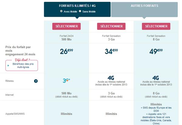 Bouygues Telecom forfaits août 2013