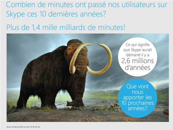 Skype infographie 10 ans