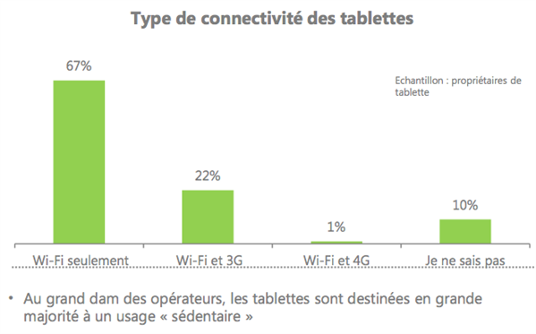 Deloitte mobiles 2013