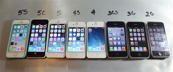 iPhone 5s comparatif