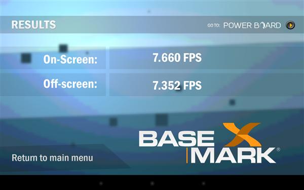Rightware Basemark X