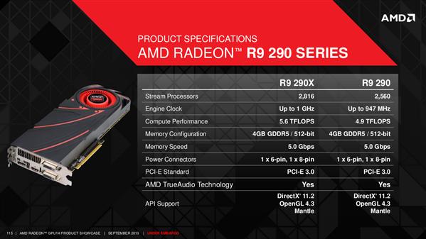AMD Radeon R9 290X 290 Slide