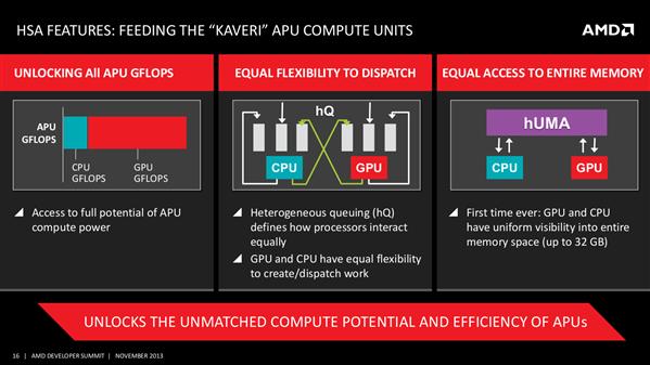 AMD Developer Summit Day 0 Keynote