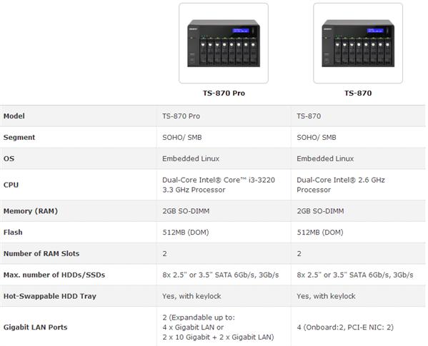 QNAP NAS TS-x70 Pro