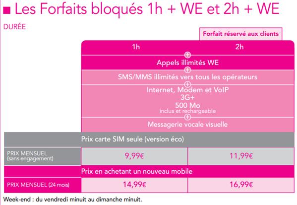 Bouygues Telecom Tarifs novembre 2013