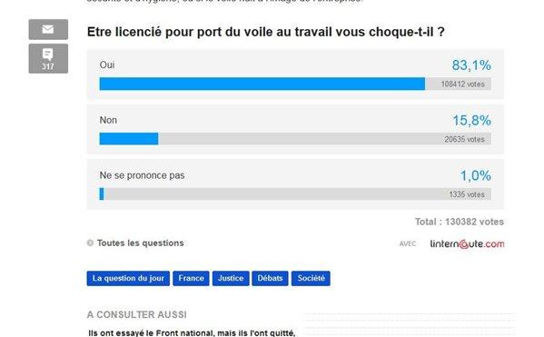 sondage france 3
