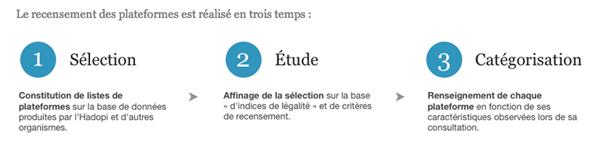 offrelegale.fr