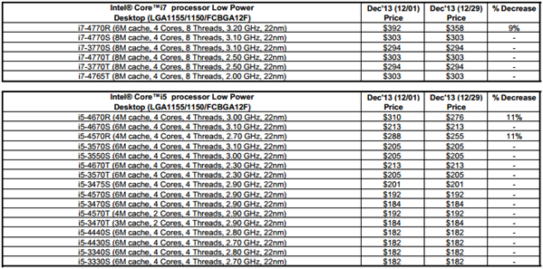 Intel liste de prix decembre 2013