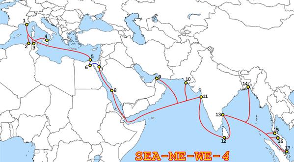 cables sous-marins
