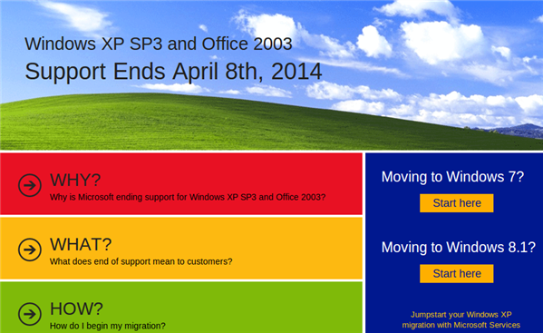 Support 8 avril 2014 Windows XP Office 2003