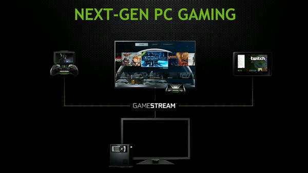 NVIDIA CES 2014 GameStream