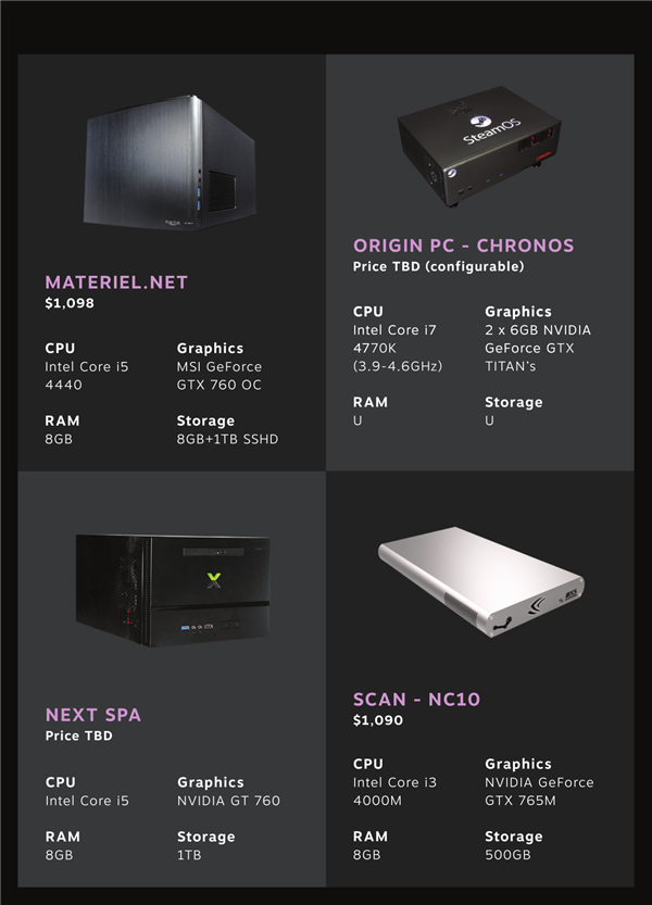 Steam Machines CES