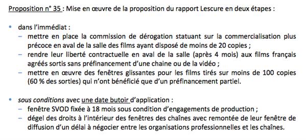Rapport CNC Chronologie médias