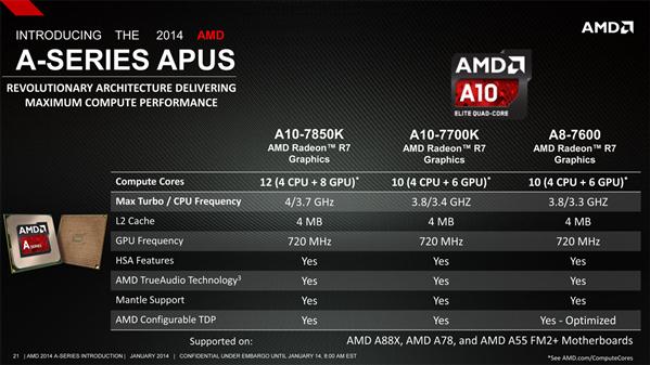 AMD Kaveri Slides