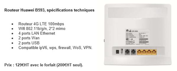 Bouygues Telecom entreprise routeur 4G