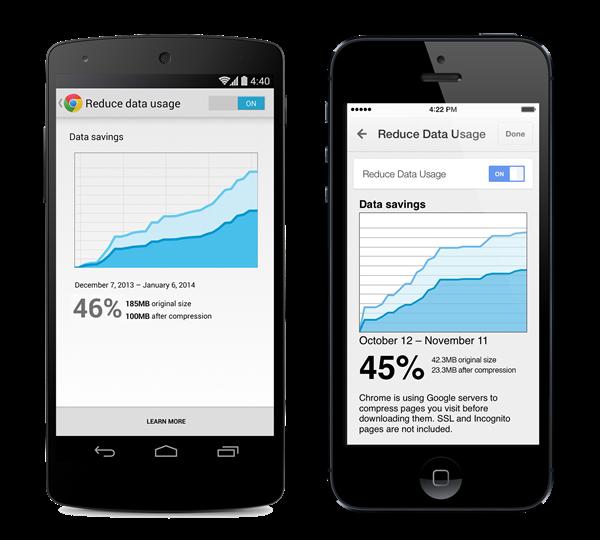 Google Chrome mobile compression data