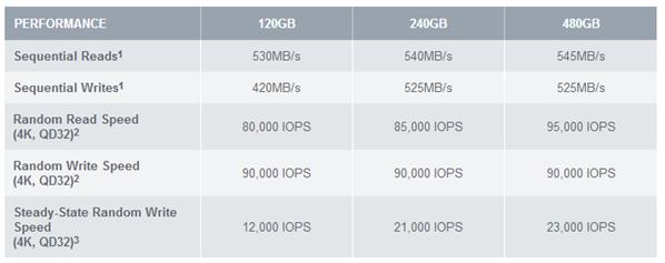 SSD Vertex 460 OCZ