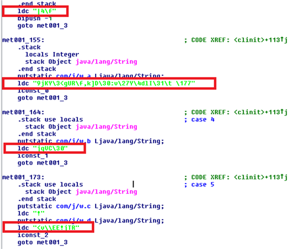 java malware kaspersky