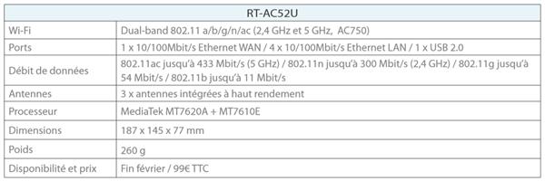 Asus AC52U