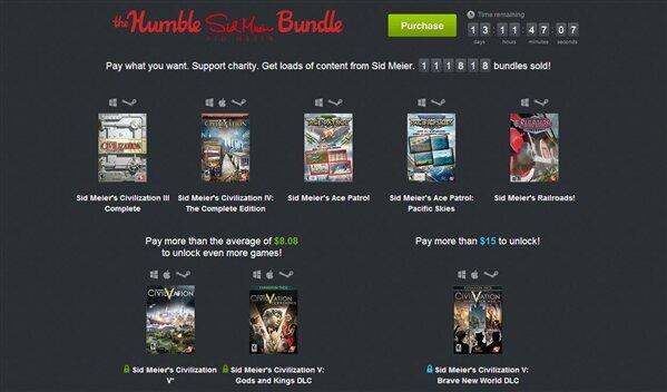 Humble Bundle Sid Meier Civilization