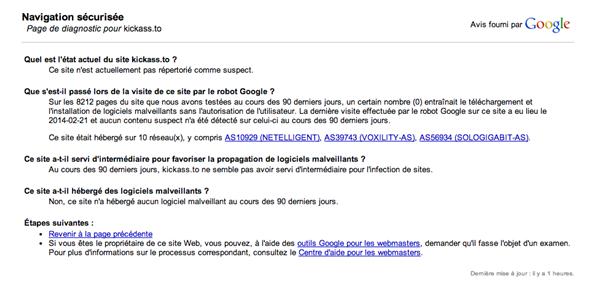 certificat google