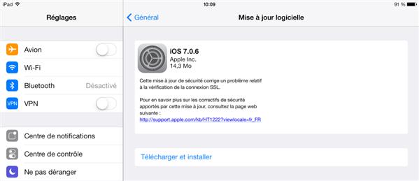 apple ios osx faille ssl