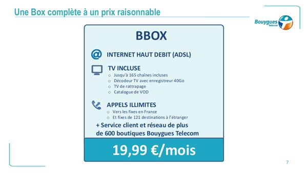 Bouygues ADSL Box Offre à 20 euros