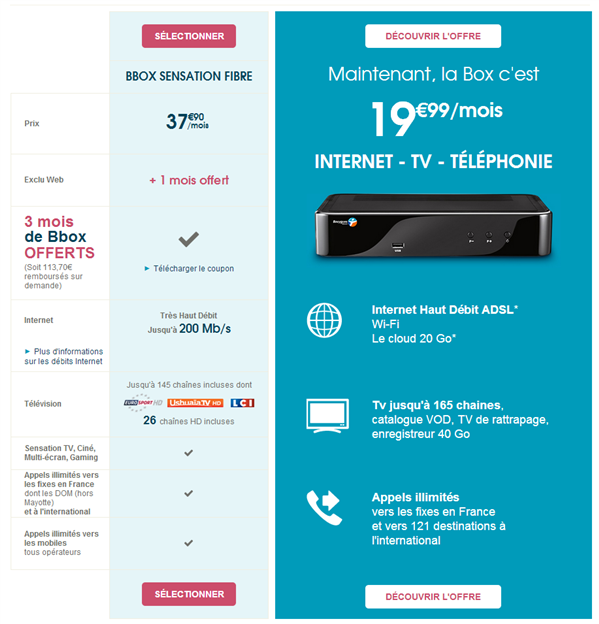 Bbox ADSL 19,99 €