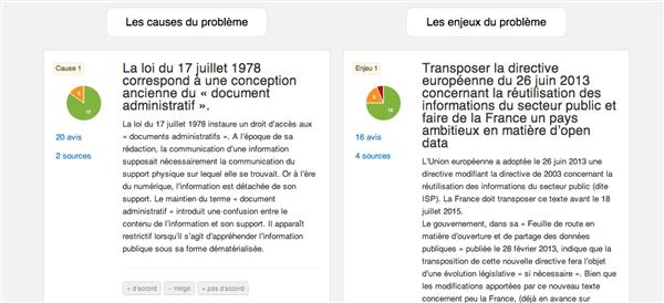 data citoyens consultation