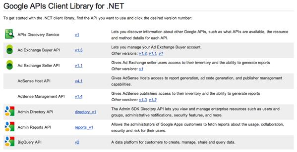 api .net google