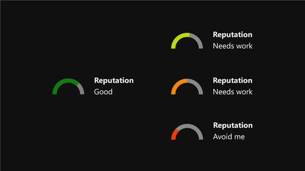 Xbox Reputation